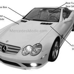 Mercedes Sl500 Wiring Diagram Opel Astra G Ecu Sl Fuse Chart R231 Location Designation Relay Locations R230