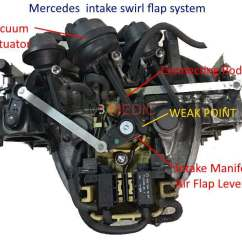 Mercedes Benz W124 Wiring Diagram Taco Sentry Zone Valve P2004 Code - Diy Fix