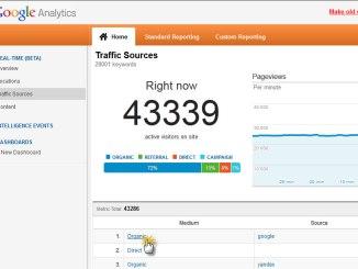 Reportes de Google Analytics en Tiempo Real