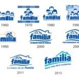 LogosFamilia 200