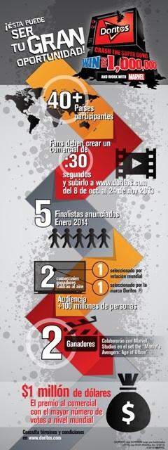 Doritios_CTSB8_Infographic_FINAL