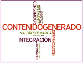 Estudio marcas España ol