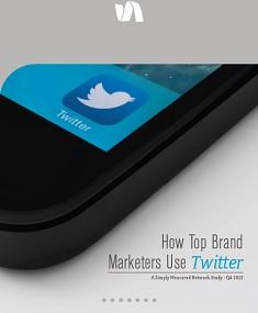 Estudio - marcas - tuits