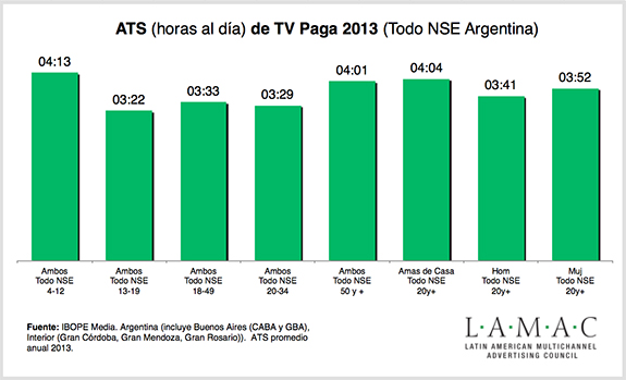 Argentina - TV Paga - ATS