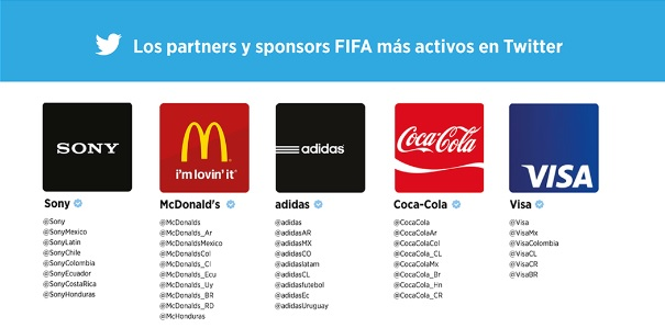 Twitter - Brasil 4