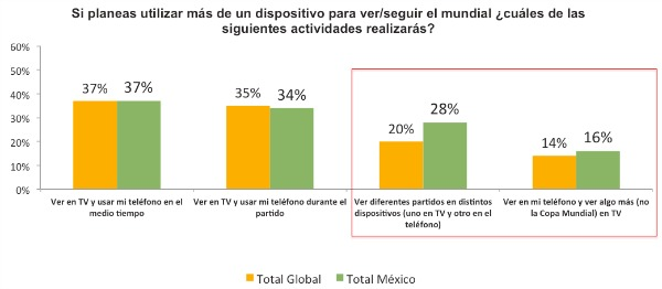 iab México - mundial 4 -