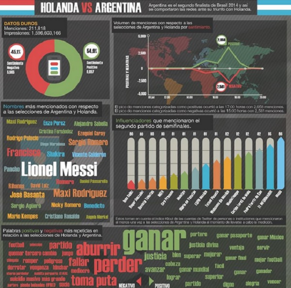 argentina-holanda-