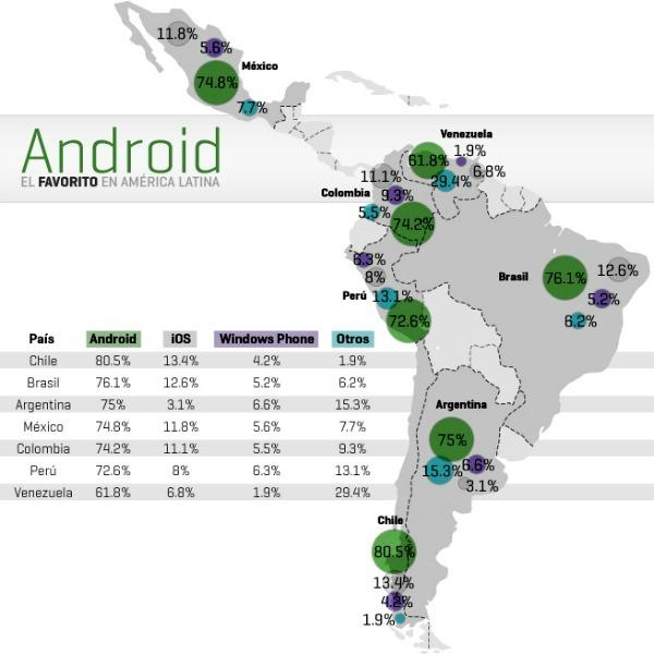 mapaandroid-comscore-america-latina.jpg
