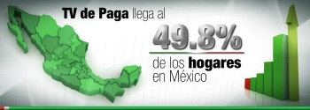 tv-de-paga-mexico-