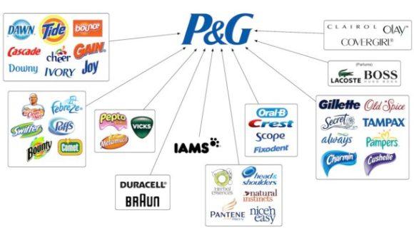 procter gamble - marcas