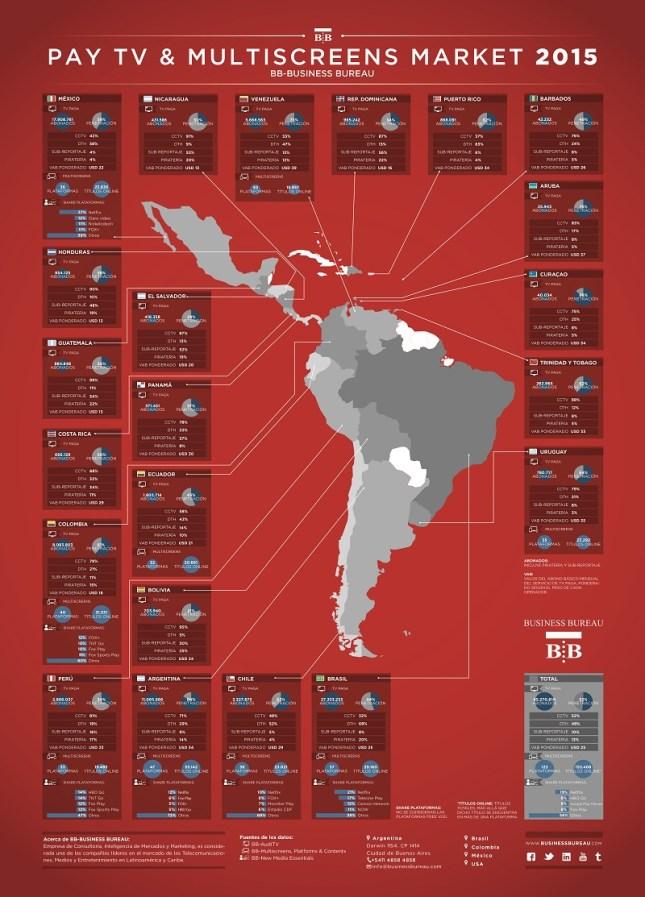 BB map 2015 - Dic2014 6