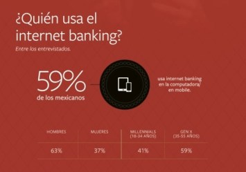facebook-estudio-bancos-2