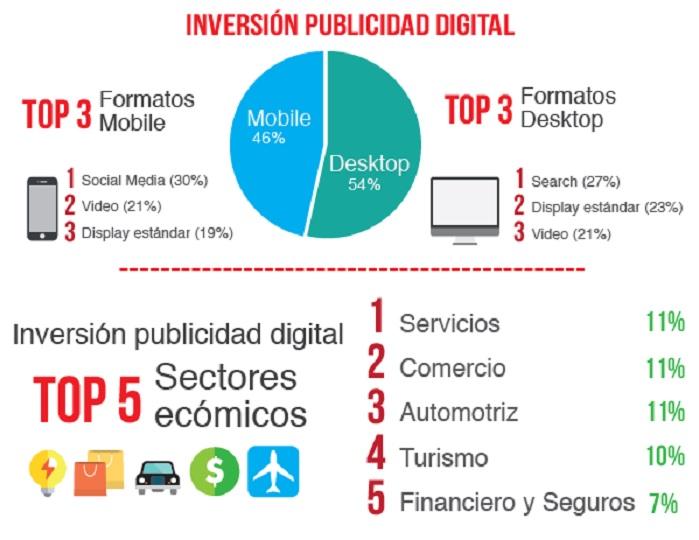 colombia-publicidad-digital
