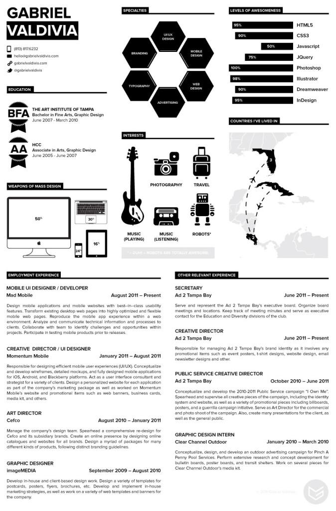 70 Ejemplos de CVs Bien Diseñados Para Inspirarte