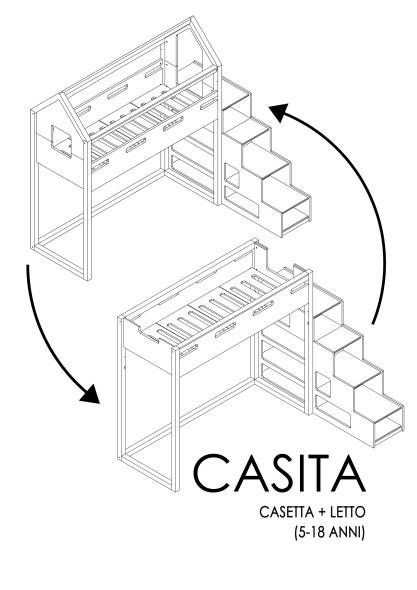 CASITA_schema trasformazione