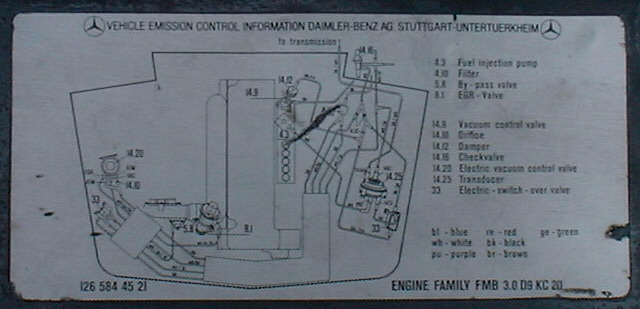 Bosch Fuel Gauge Wiring Diagram Diesel Vacuum System Adjustments