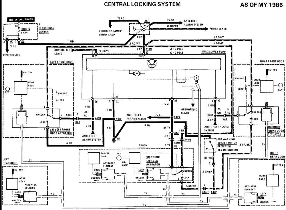 medium resolution of mercedes benz 190e wiring diagram wiring diagram expertsschematics for mercedes 190e wiring diagram experts mercedes benz