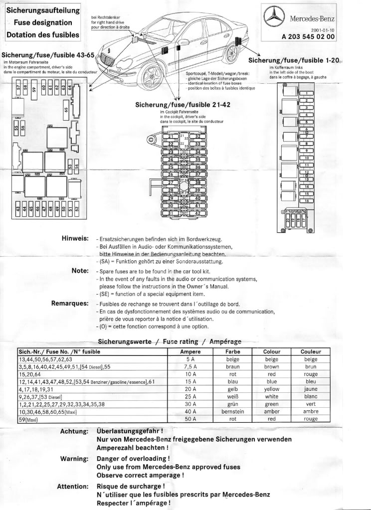 2001 mercedes c320 fuse diagram