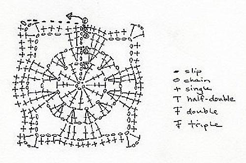 resurrected free pattern- Spokes Crochet Cuff « mercedes knits