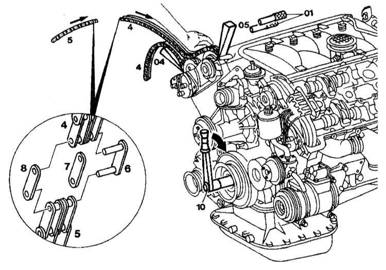 Mercedes Benz W202 Manual