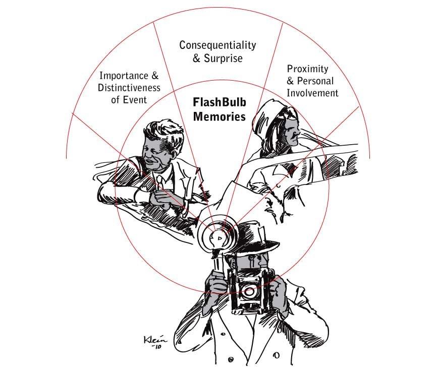 mercercognitivepsychology [licensed for non-commercial use