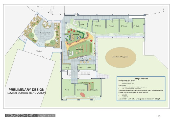 Stuart Plans for Transformational Renovation of Lower School Facilities in 2015