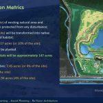 Draft Master Plan Metrics, Moores Station Quarry Rehab and Park Development