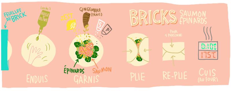 recette de brick saumon épinards au four