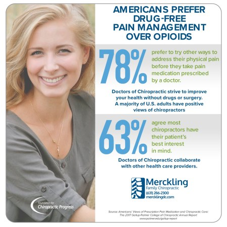 Chiropractic is a Drug-Free Pain Management Solution