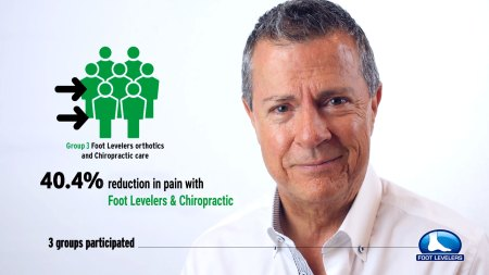 Foot Levelers Orthotics Effectiveness Proven in New Research Study