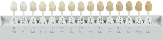 standard-teeth-whitening-chart