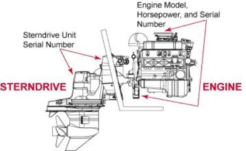 The Engine Serial number is located near the
