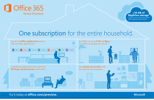 Office-365-Home-Premium-Infographic-Online
