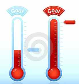 Fundraiser goal thermometer