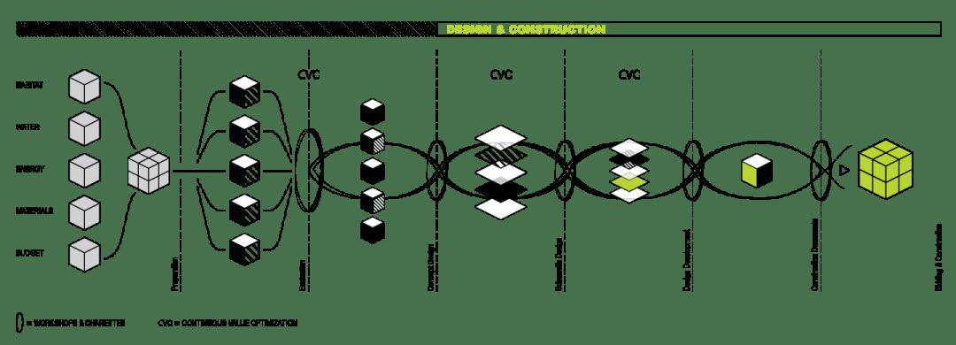 Process-Diagram