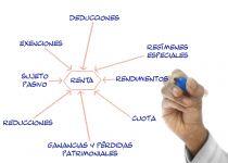 AECE analiza en Mérida la declaración de la Renta 2017