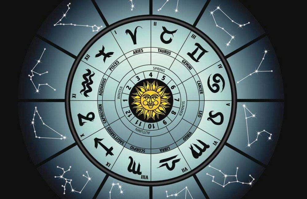 horoskop - dan mudrosti