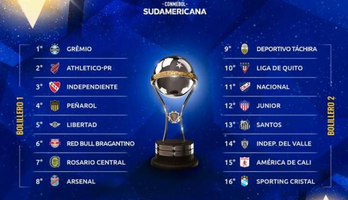8avos Sudamericana, EMPAREJAMIENTOS DE 8AVOS DE SUDAMERICANA