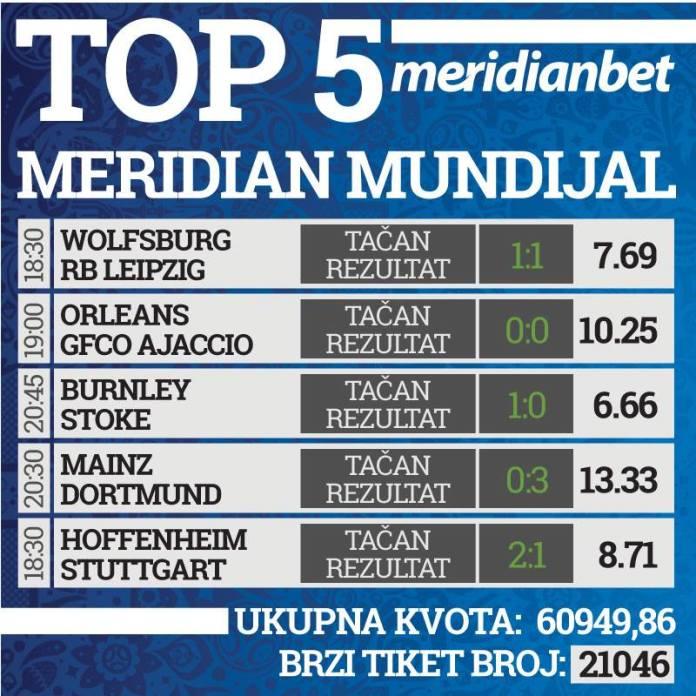 Top 5: Tačan rezultat za pravo bogatstvo!