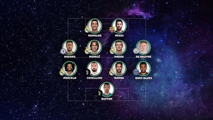 UEFA tim godine