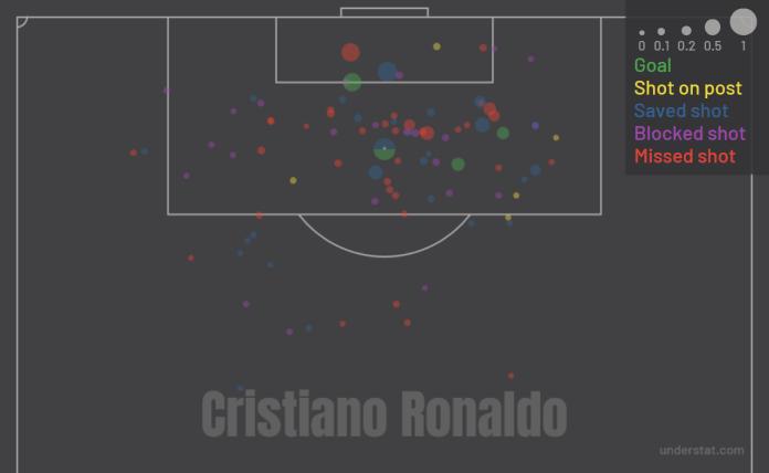 Ronaldo mapa šuteva