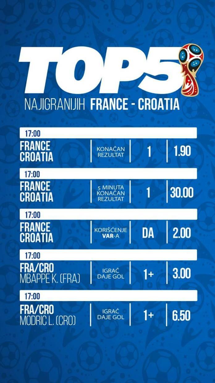 Top 5: Francuska osvaja Mundijal, Mbape i Modrić strelci!