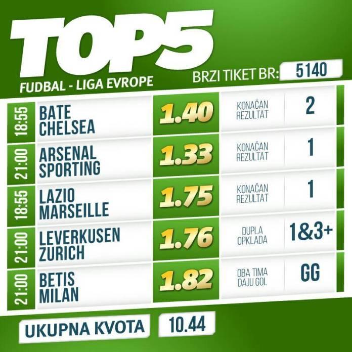 Top 5: Španci će pokoriti Maksimir, Grčka zaustavlja Fince