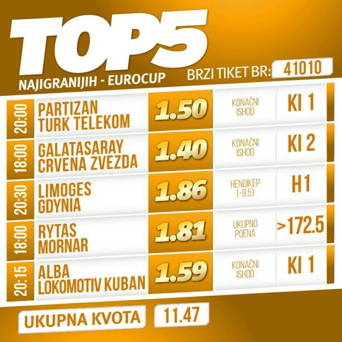 Partizan ruši Turk Telekom u Pioniru, Zvezda Galatu u Istanbulu!