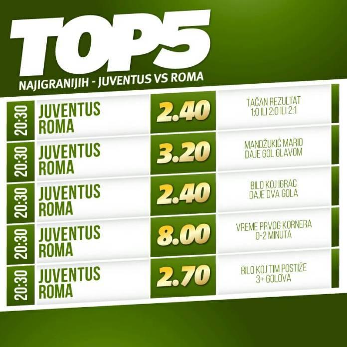 Juventus je favorit, ali ranjena Vučica ujeda!