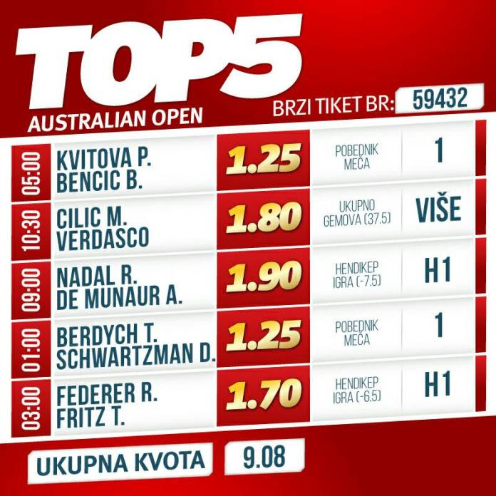"Federer i Nadal rutinski do 1/8 u Melburnu, ""maraton"" Čilića i Verdaska"