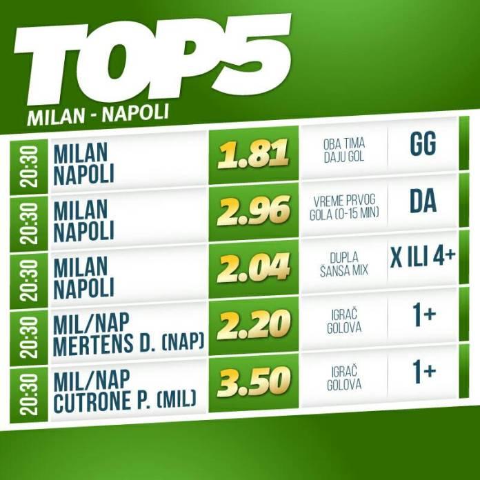 Svi jure golove u Milanu: Stiže Napoli, a Rosoneri su željni osvete!