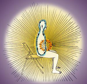 Órbita microcósmica. Ilustración: Chi Nei Tsang. Técnicas de masaje Chi para órganos internos por Mantak & Maneewan Chia. Ed. Mirach, SA. 1993