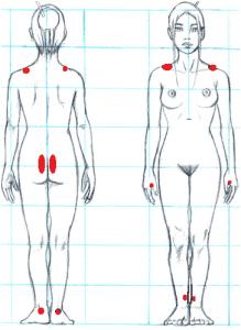 Puntos indicados en la preparación al parto. NO deben utilizarse durante el resto del embarazo
