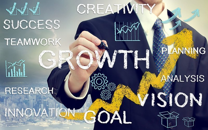 Business Acumen 3 Strategies To Achive Business Success